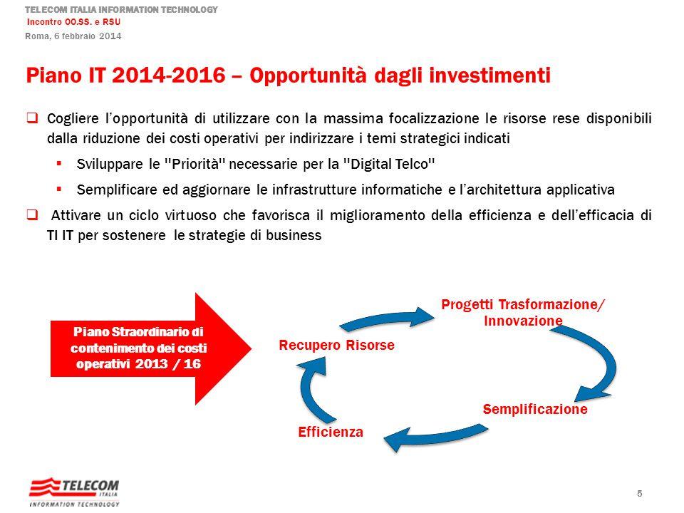 TELECOM ITALIA INFORMATION TECHNOLOGY Incontro OO.SS. e RSU Roma, 6 febbraio 2014 Piano IT 2014-2016 – Opportunità dagli investimenti Cogliere lopport