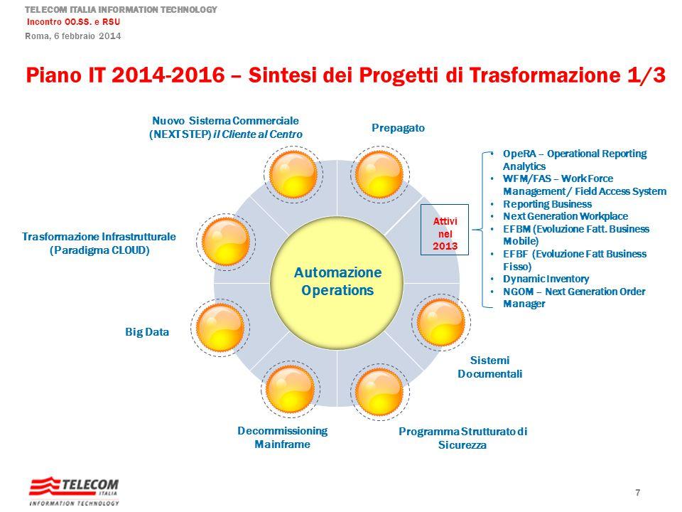 TELECOM ITALIA INFORMATION TECHNOLOGY Incontro OO.SS. e RSU Roma, 6 febbraio 2014 Piano IT 2014-2016 – Sintesi dei Progetti di Trasformazione 1/3 7 Tr