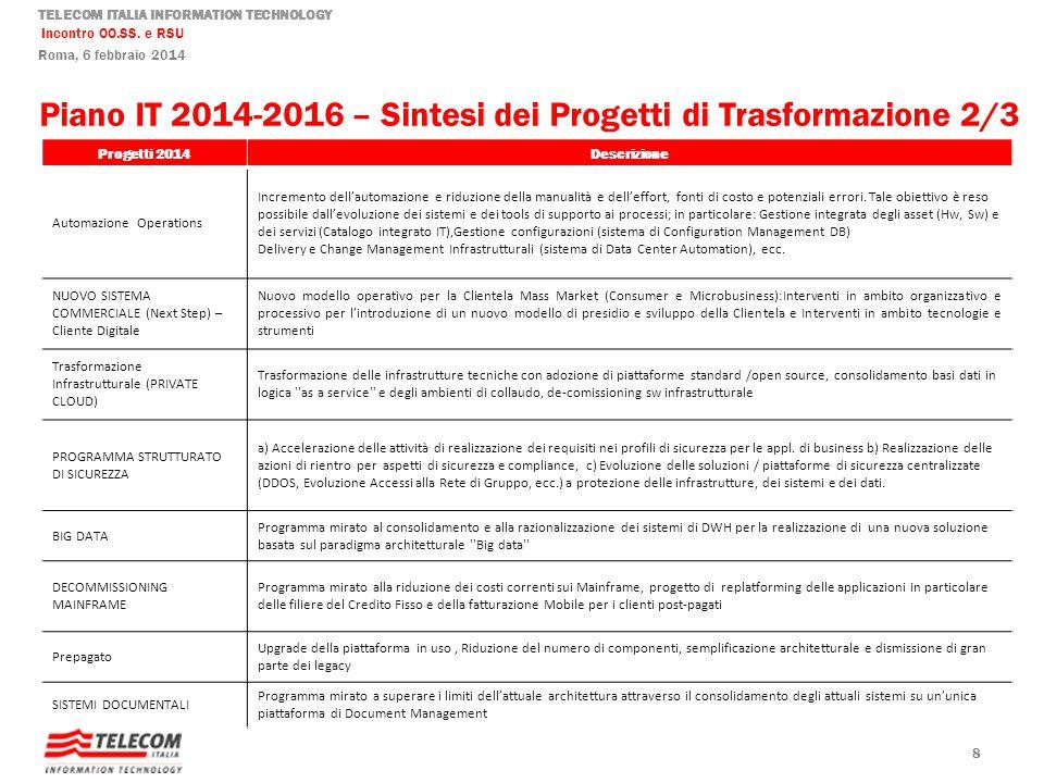 TELECOM ITALIA INFORMATION TECHNOLOGY Incontro OO.SS. e RSU Roma, 6 febbraio 2014 Piano IT 2014-2016 – Sintesi dei Progetti di Trasformazione 2/3 8 Pr