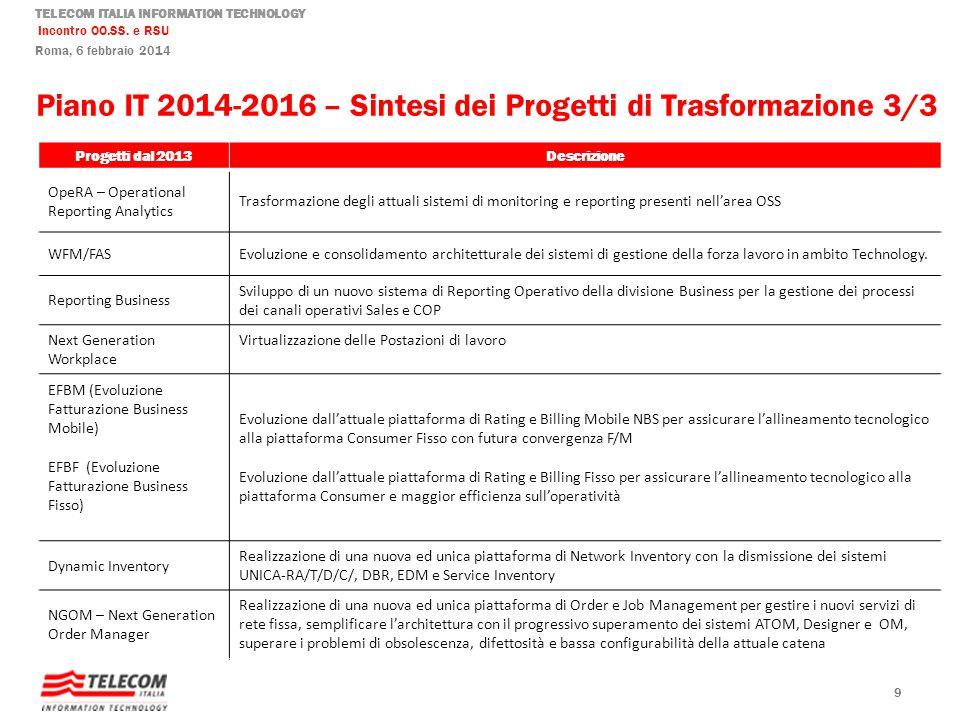 TELECOM ITALIA INFORMATION TECHNOLOGY Incontro OO.SS. e RSU Roma, 6 febbraio 2014 Piano IT 2014-2016 – Sintesi dei Progetti di Trasformazione 3/3 9 Pr