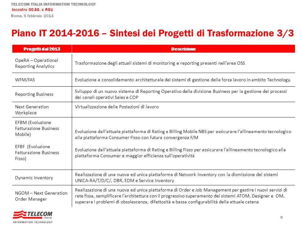 TELECOM ITALIA INFORMATION TECHNOLOGY Incontro OO.SS.