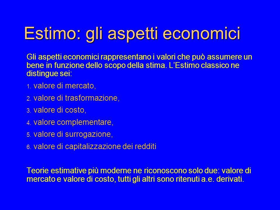 Estimo: gli aspetti economici Gli aspetti economici rappresentano i valori che può assumere un bene in funzione dello scopo della stima.