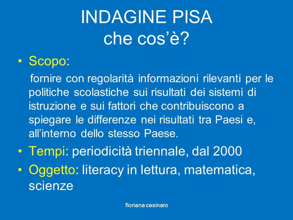 INDAGINE PISA che cosè? Scopo: fornire con regolarità informazioni rilevanti per le politiche scolastiche sui risultati dei sistemi di istruzione e su