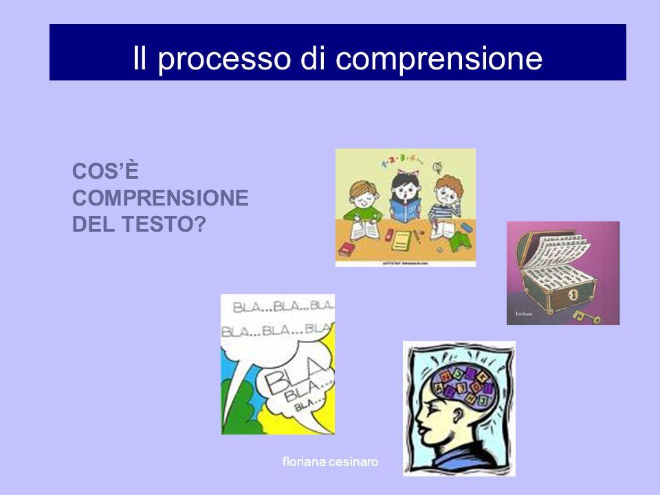 Il processo di comprensione COSÈ COMPRENSIONE DEL TESTO? floriana cesinaro