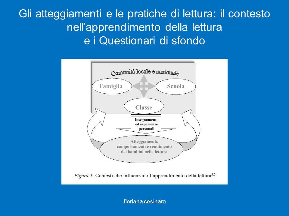 Gli atteggiamenti e le pratiche di lettura: il contesto nellapprendimento della lettura e i Questionari di sfondo floriana cesinaro