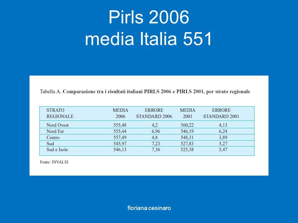 Pirls 2006 media Italia 551 floriana cesinaro