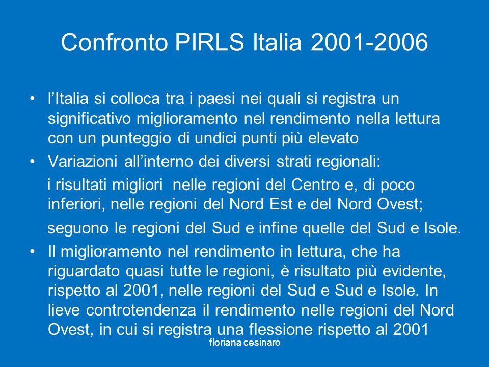 Confronto PIRLS Italia 2001-2006 lItalia si colloca tra i paesi nei quali si registra un significativo miglioramento nel rendimento nella lettura con