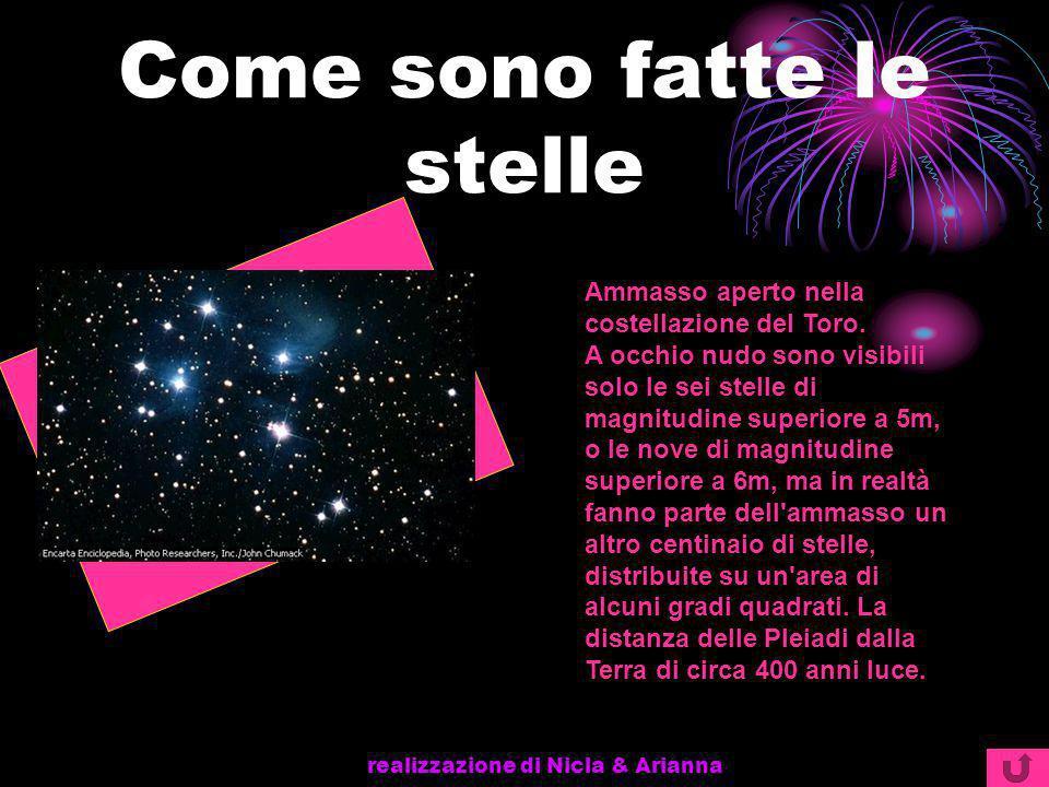 realizzazione di Nicla & Arianna Come sono fatte le stelle Ammasso aperto nella costellazione del Toro. A occhio nudo sono visibili solo le sei stelle