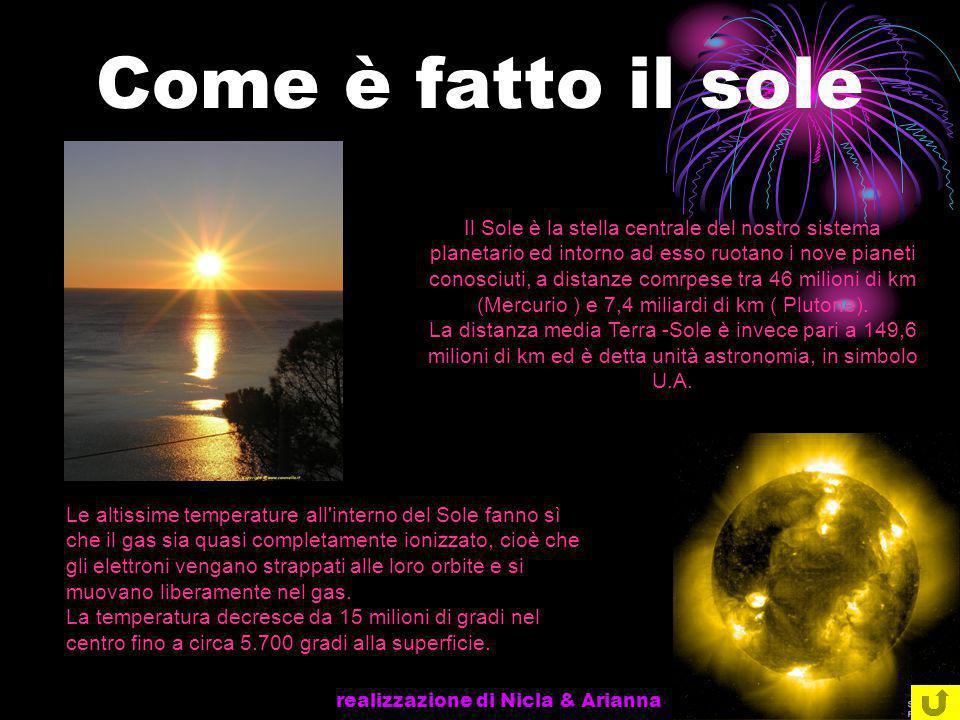 realizzazione di Nicla & Arianna Come è fatto il sole Il Sole è la stella centrale del nostro sistema planetario ed intorno ad esso ruotano i nove pia