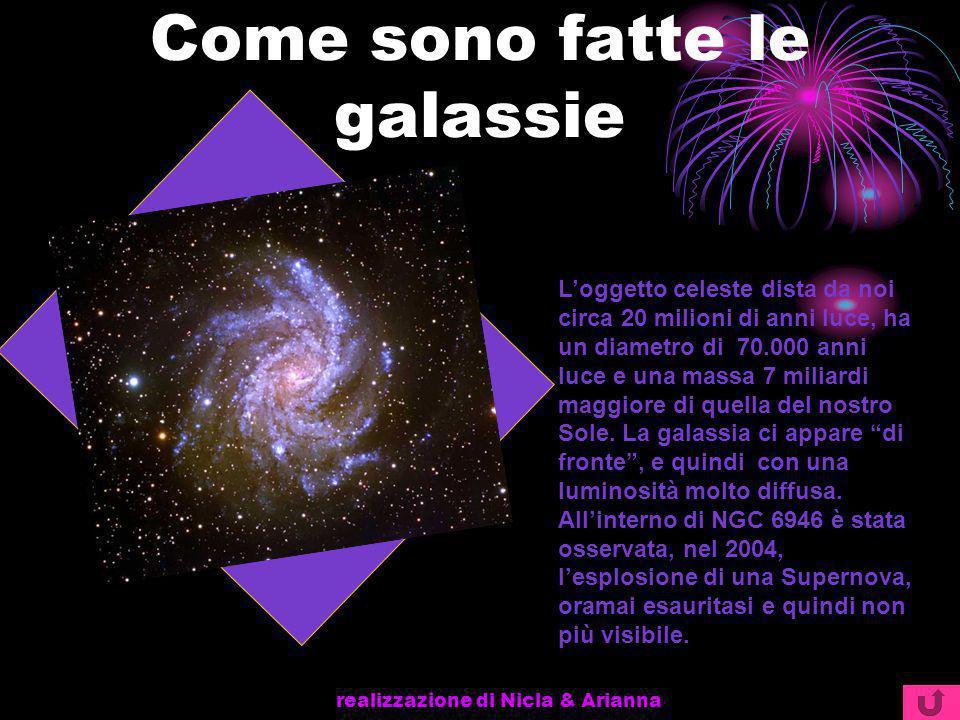 realizzazione di Nicla & Arianna Come sono fatte le galassie Loggetto celeste dista da noi circa 20 milioni di anni luce, ha un diametro di 70.000 ann
