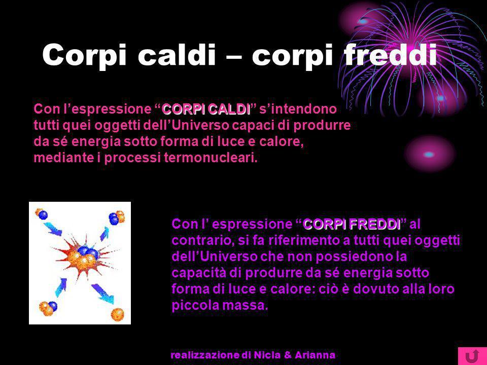 realizzazione di Nicla & Arianna Corpi caldi – corpi freddi CORPI CALDI Con lespressione CORPI CALDI sintendono tutti quei oggetti dellUniverso capaci