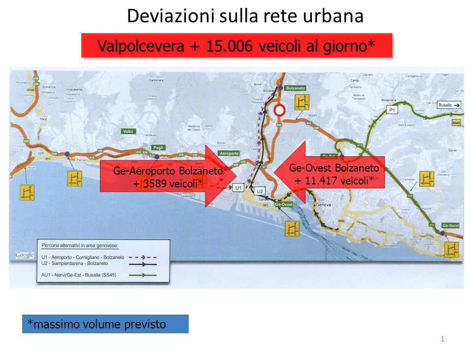 1 Deviazioni sulla rete urbana 1 Ge-Aeroporto Bolzaneto + 3589 veicoli* *massimo volume previsto Ge-Ovest Bolzaneto + 11.417 veicoli* Valpolcevera + 15.006 veicoli al giorno*
