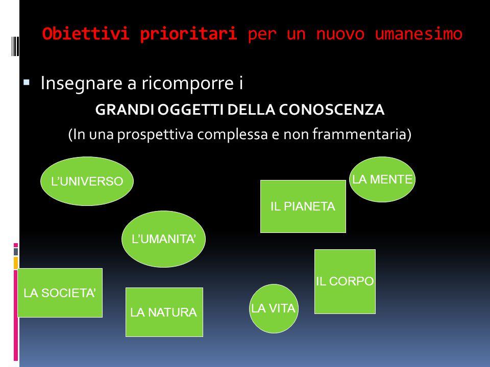 Obiettivi prioritari per un nuovo umanesimo Insegnare a ricomporre i GRANDI OGGETTI DELLA CONOSCENZA (In una prospettiva complessa e non frammentaria) LUNIVERSO IL PIANETA LA NATURA LA VITA LUMANITA LA SOCIETA IL CORPO LA MENTE