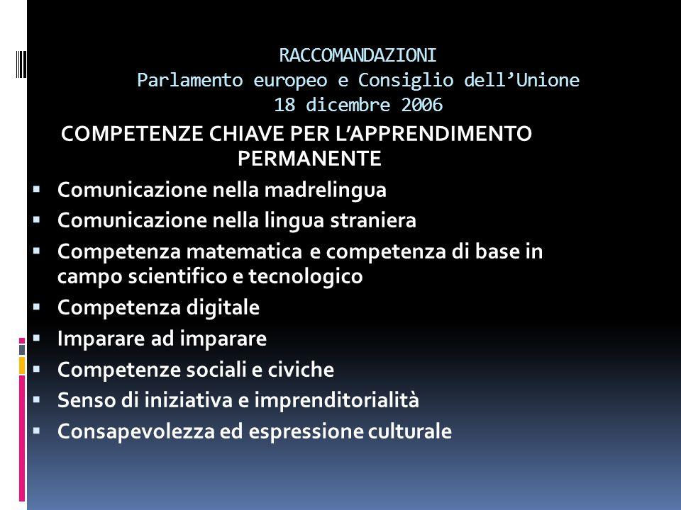 RACCOMANDAZIONI Parlamento europeo e Consiglio dellUnione 18 dicembre 2006 COMPETENZE CHIAVE PER LAPPRENDIMENTO PERMANENTE Comunicazione nella madrelingua Comunicazione nella lingua straniera Competenza matematica e competenza di base in campo scientifico e tecnologico Competenza digitale Imparare ad imparare Competenze sociali e civiche Senso di iniziativa e imprenditorialità Consapevolezza ed espressione culturale