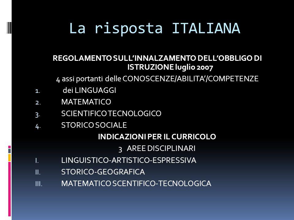 La risposta ITALIANA REGOLAMENTO SULLINNALZAMENTO DELLOBBLIGO DI ISTRUZIONE luglio 2007 4 assi portanti delle CONOSCENZE/ABILITA/COMPETENZE 1.
