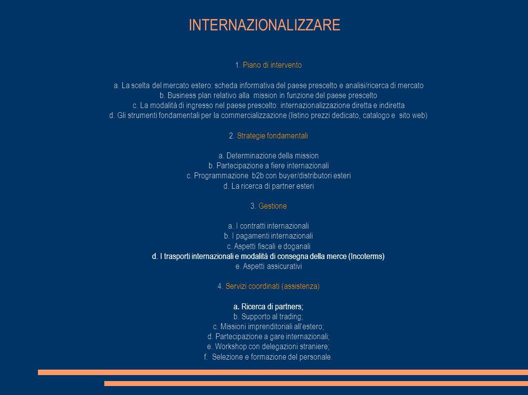 INTERNAZIONALIZZARE 1. Piano di intervento a. La scelta del mercato estero: scheda informativa del paese prescelto e analisi/ricerca di mercato b. Bus