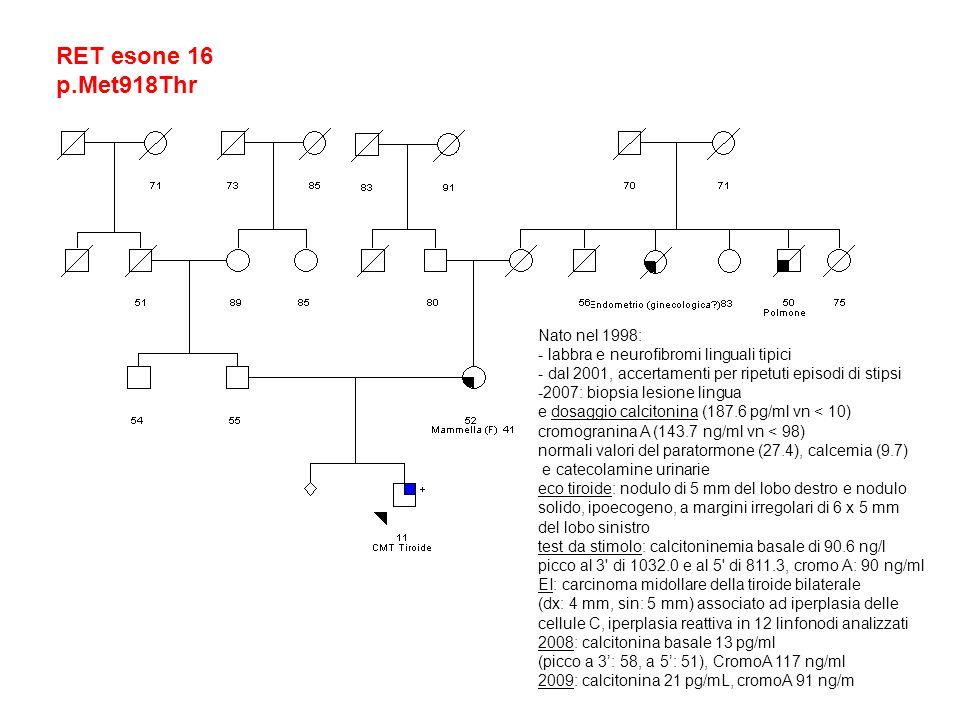 RET esone 16 p.Met918Thr Nato nel 1998: - labbra e neurofibromi linguali tipici - dal 2001, accertamenti per ripetuti episodi di stipsi -2007: biopsia