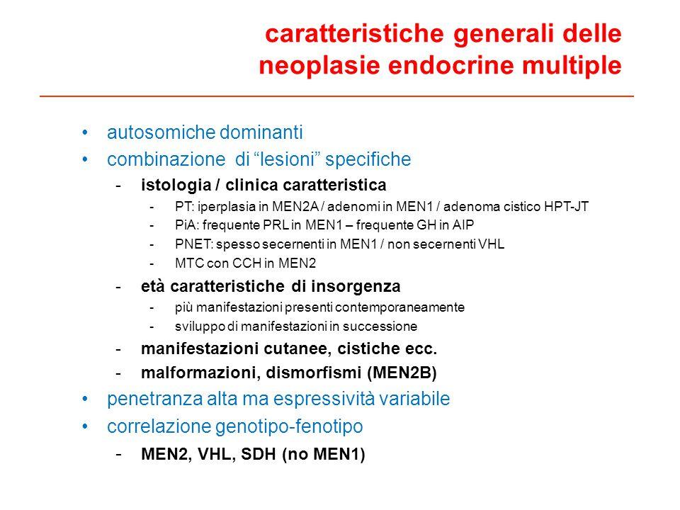 Gastrinomi: - in circa il 40% dei casi - sintomi di ZES di solito < 40 anni - spesso multipli e < 1 cm - triangolo del gastrinoma: duodeno testa del pancreas legamento epatoduodenale (NO gastrici !!!) - trattamento alla diagnosi (segni biochimici o > 1 cm) - metastasi alla diagnosi nel 50% (pancreas > duodeno) - mortalità nel 30% dei casi metastatici al fegato <> Insulinomi: - in circa il 10% dei casi - tumori per lo più unici e solitamente benigni - iper-insulinismo se 1- 4 cm - associati a macro-adenomi <> VIPoma: 2% dei casi <> Glucagonoma: 2% dei casi <> Non funzionanti: frequenti