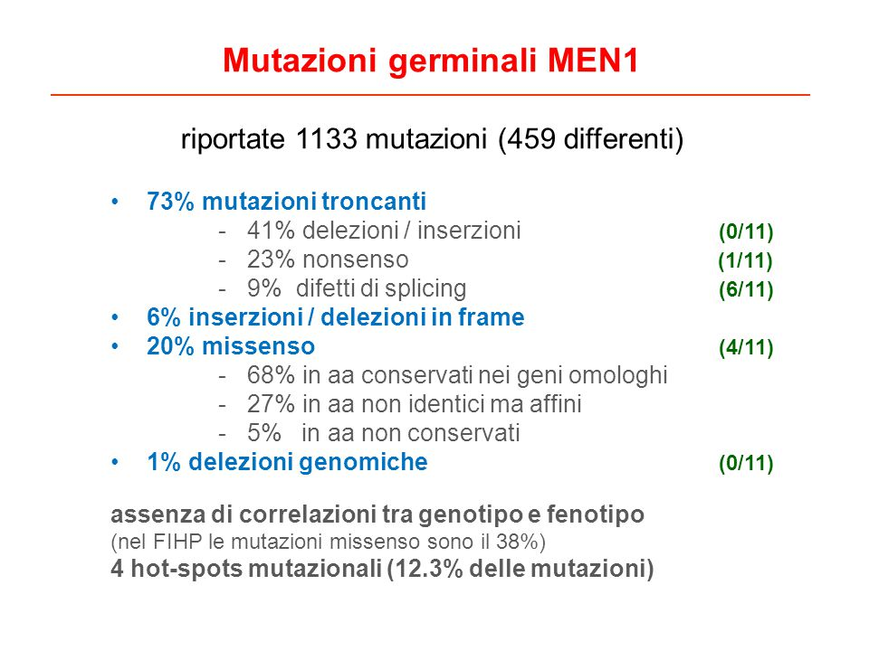 Mutazioni germinali MEN1 riportate 1133 mutazioni (459 differenti) 73% mutazioni troncanti -41% delezioni / inserzioni (0/11) -23% nonsenso (1/11) -9%