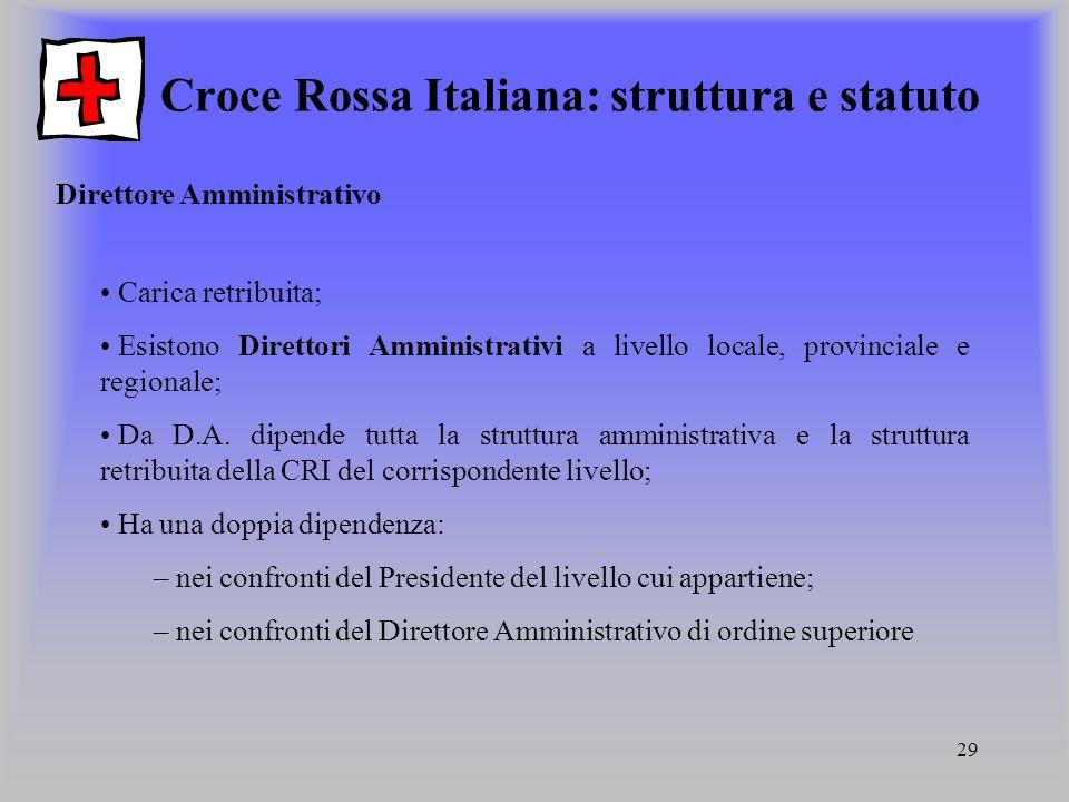 29 Croce Rossa Italiana: struttura e statuto Direttore Amministrativo Carica retribuita; Esistono Direttori Amministrativi a livello locale, provincia