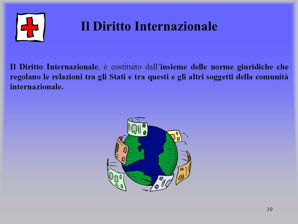 39 Il Diritto Internazionale Il Diritto Internazionale, è costituito dallinsieme delle norme giuridiche che regolano le relazioni tra gli Stati e tra