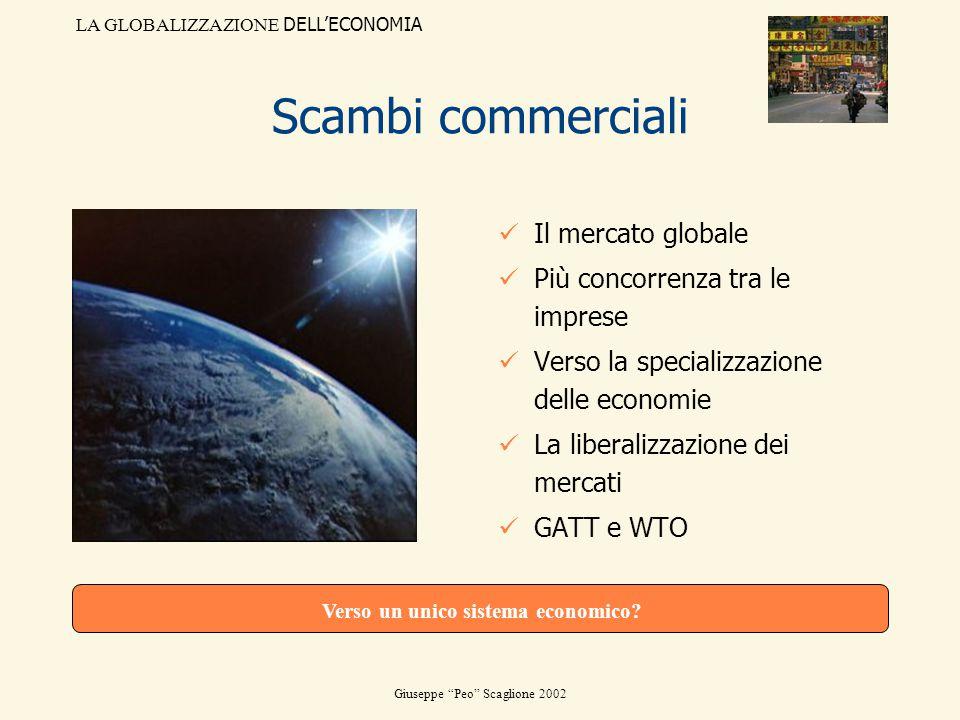 LA GLOBALIZZAZIONE DELLECONOMIA Giuseppe Peo Scaglione 2002 Scambi commerciali Il mercato globale Più concorrenza tra le imprese Verso la specializzaz