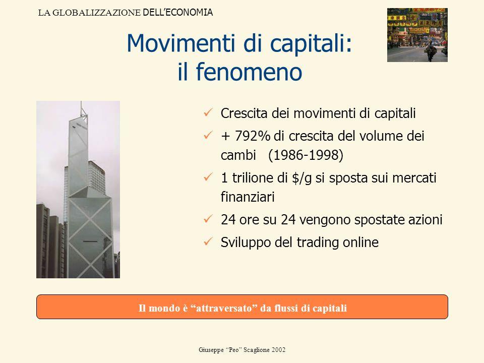 LA GLOBALIZZAZIONE DELLECONOMIA Giuseppe Peo Scaglione 2002 Movimenti di capitali: il fenomeno Crescita dei movimenti di capitali + 792% di crescita d