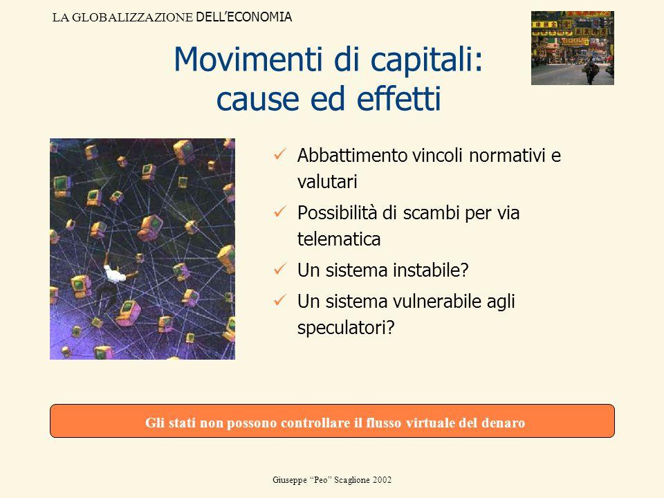 LA GLOBALIZZAZIONE DELLECONOMIA Giuseppe Peo Scaglione 2002 Movimenti di capitali: cause ed effetti Abbattimento vincoli normativi e valutari Possibil