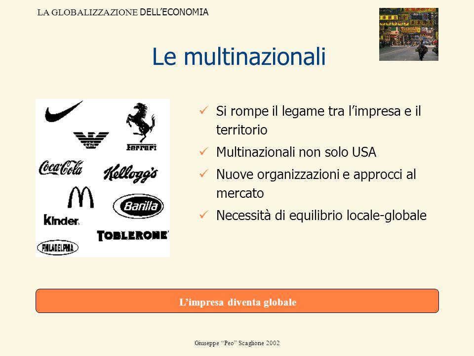 LA GLOBALIZZAZIONE DELLECONOMIA Giuseppe Peo Scaglione 2002 Le multinazionali Si rompe il legame tra limpresa e il territorio Multinazionali non solo
