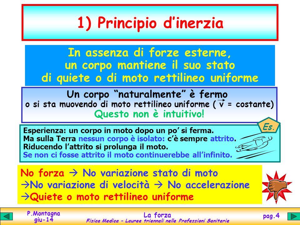 P.Montagna giu-14 La forza Fisica Medica – Lauree triennali nelle Professioni Sanitarie pag.5 2) F=ma Forza e accelerazione sono grandezze vettoriali direttamente proporzionali.