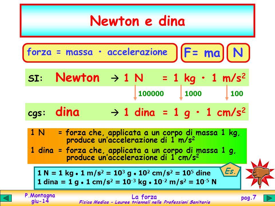 P.Montagna giu-14 La forza Fisica Medica – Lauree triennali nelle Professioni Sanitarie pag.7 Newton e dina forza = massa accelerazione F= maN SI: New