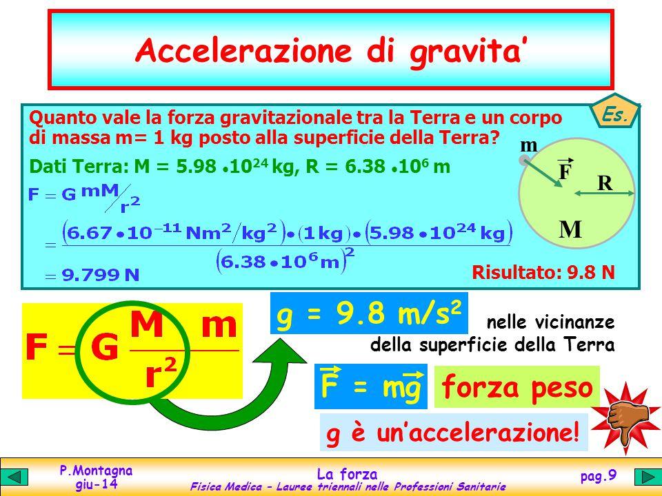 P.Montagna giu-14 La forza Fisica Medica – Lauree triennali nelle Professioni Sanitarie pag.9 Accelerazione di gravita g = 9.8 m/s 2 nelle vicinanze d
