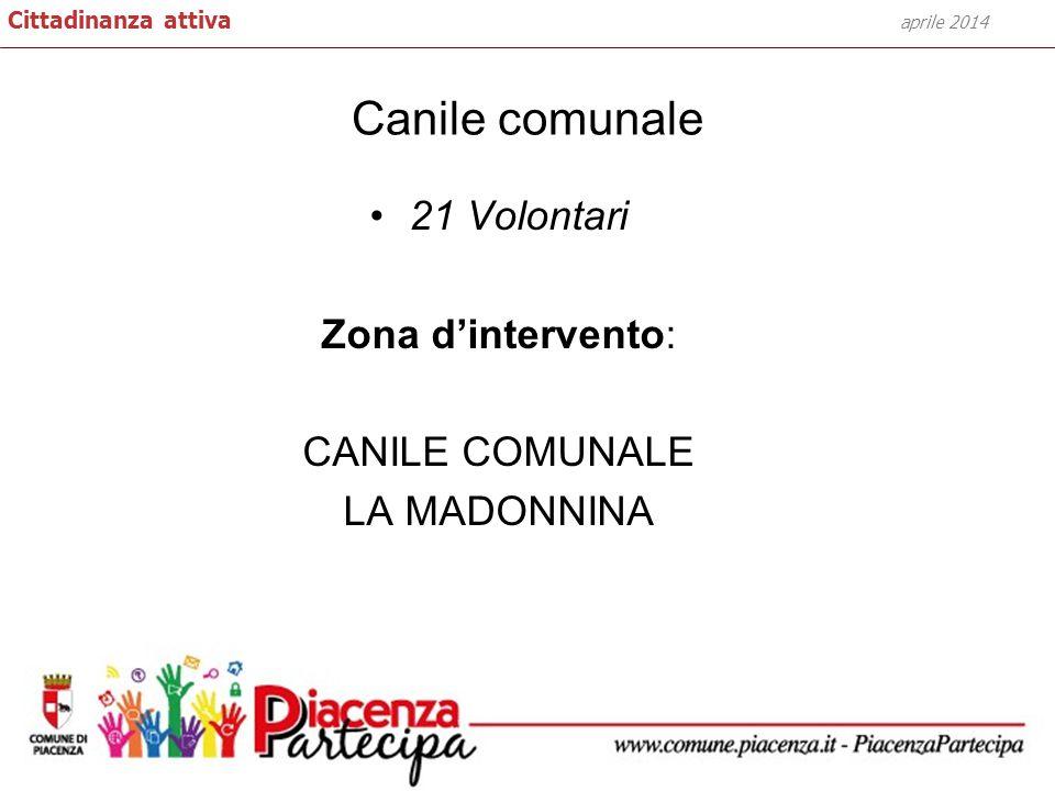 Canile comunale 21 Volontari Zona dintervento: CANILE COMUNALE LA MADONNINA aprile 2014 Cittadinanza attiva