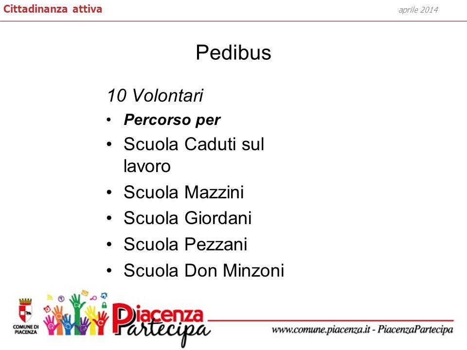 Pedibus 10 Volontari Percorso per Scuola Caduti sul lavoro Scuola Mazzini Scuola Giordani Scuola Pezzani Scuola Don Minzoni aprile 2014 Cittadinanza attiva