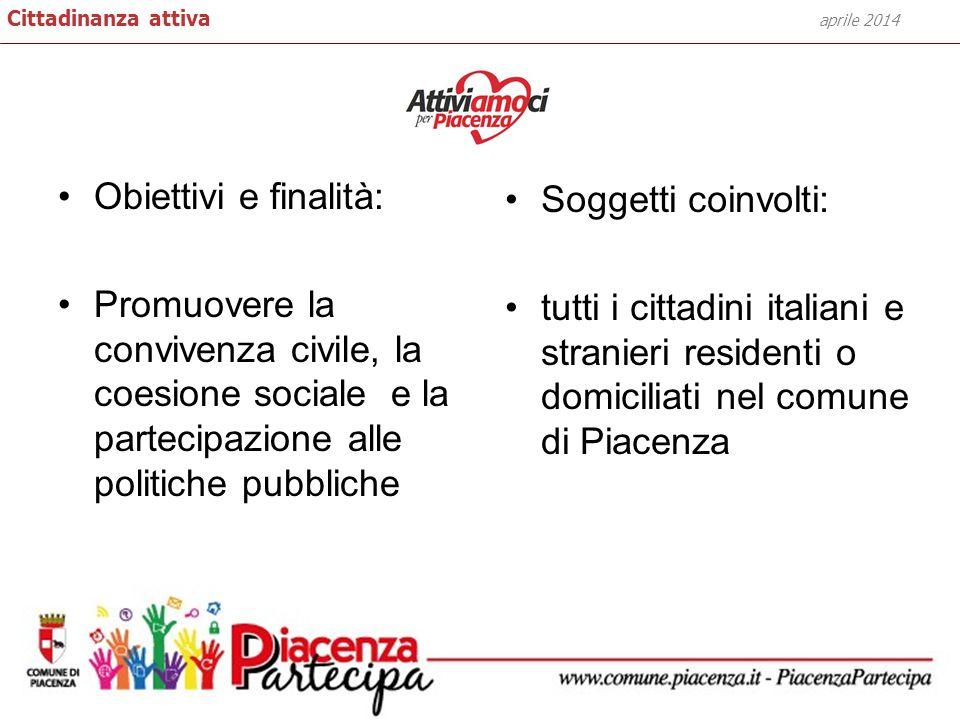 Soggetti coinvolti: tutti i cittadini italiani e stranieri residenti o domiciliati nel comune di Piacenza aprile 2014 Cittadinanza attiva Obiettivi e