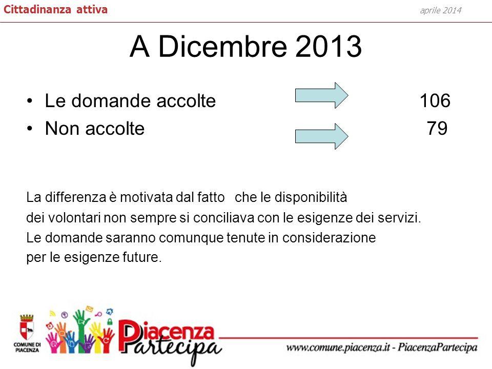 A Dicembre 2013 Le domande accolte 106 Non accolte 79 La differenza è motivata dal fatto che le disponibilità dei volontari non sempre si conciliava con le esigenze dei servizi.