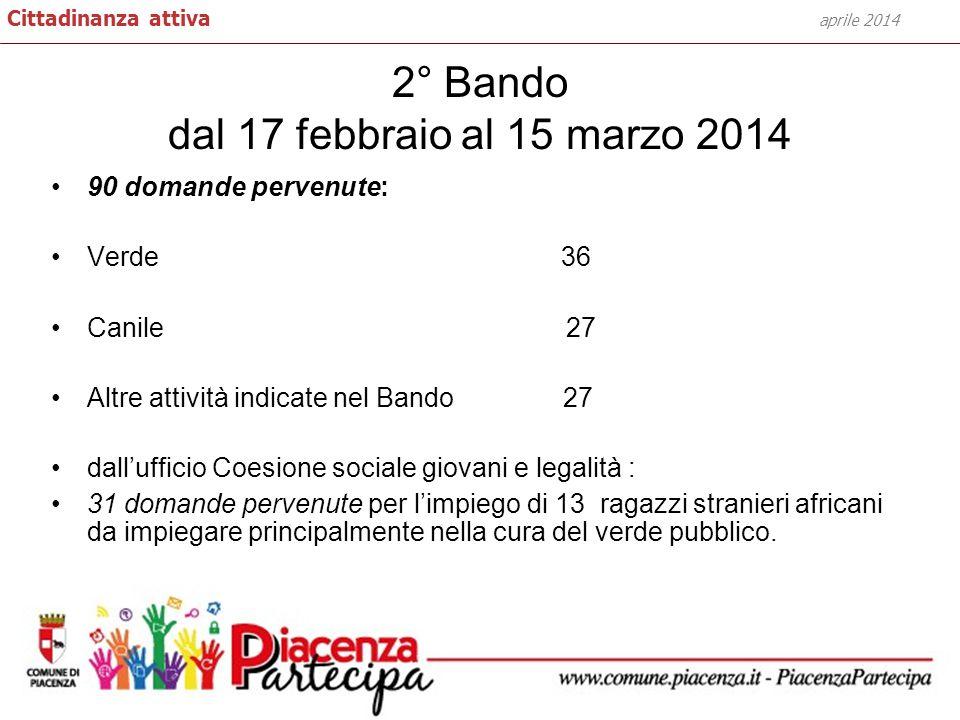 2° Bando dal 17 febbraio al 15 marzo 2014 90 domande pervenute: Verde 36 Canile 27 Altre attività indicate nel Bando 27 dallufficio Coesione sociale g
