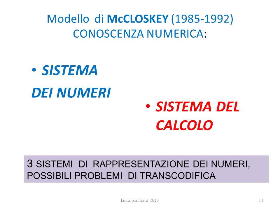 Modello di McCLOSKEY (1985-1992) CONOSCENZA NUMERICA: SISTEMA DEI NUMERI SISTEMA DEL CALCOLO 3 SISTEMI DI RAPPRESENTAZIONE DEI NUMERI, POSSIBILI PROBL