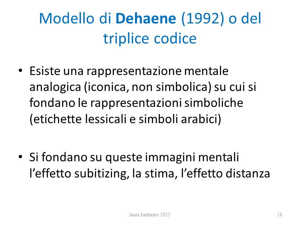 Modello di Dehaene (1992) o del triplice codice Esiste una rappresentazione mentale analogica (iconica, non simbolica) su cui si fondano le rappresent