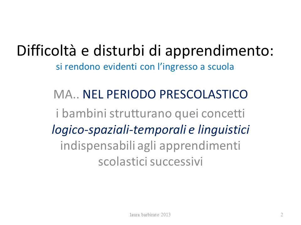 MODELLI NEUROPSICOLOGICI DEI FATTI MATEMATICI 1.