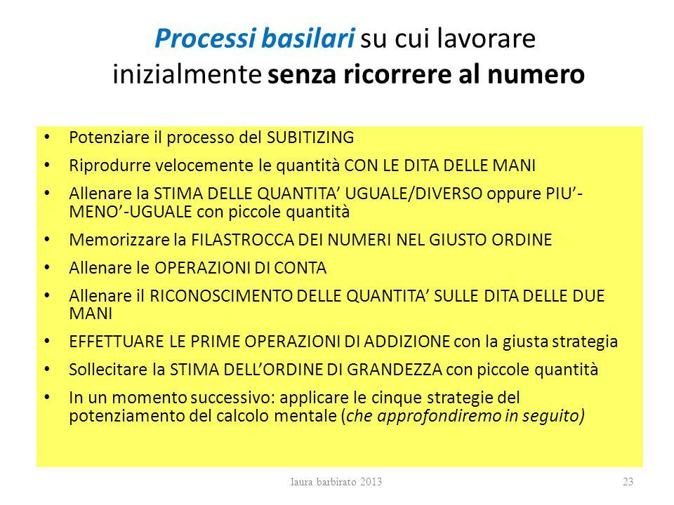 Processi basilari su cui lavorare inizialmente senza ricorrere al numero Potenziare il processo del SUBITIZING Riprodurre velocemente le quantità CON