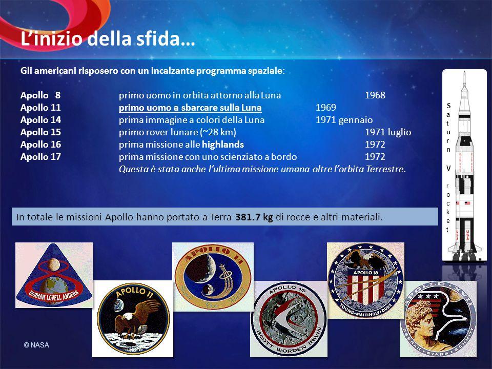 Gli americani risposero con un incalzante programma spaziale: Apollo 8primo uomo in orbita attorno alla Luna1968 Apollo 11primo uomo a sbarcare sulla