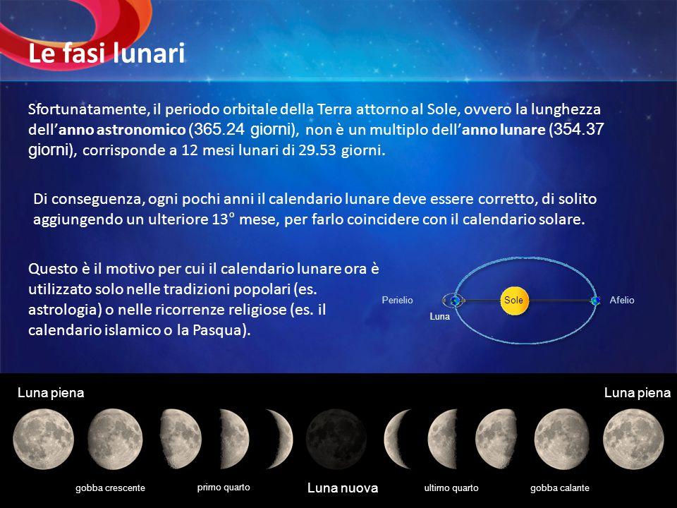 Sfortunatamente, il periodo orbitale della Terra attorno al Sole, ovvero la lunghezza dellanno astronomico (365.24 giorni ), non è un multiplo dellann