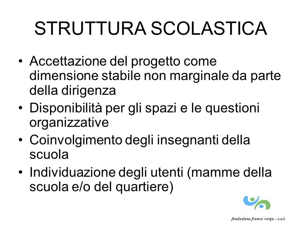 STRUTTURA SCOLASTICA Accettazione del progetto come dimensione stabile non marginale da parte della dirigenza Disponibilità per gli spazi e le questio