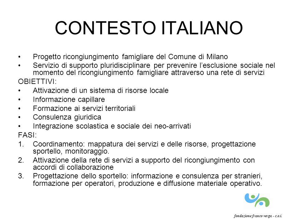 CONTESTO ITALIANO Progetto ricongiungimento famigliare del Comune di Milano Servizio di supporto pluridisciplinare per prevenire lesclusione sociale n