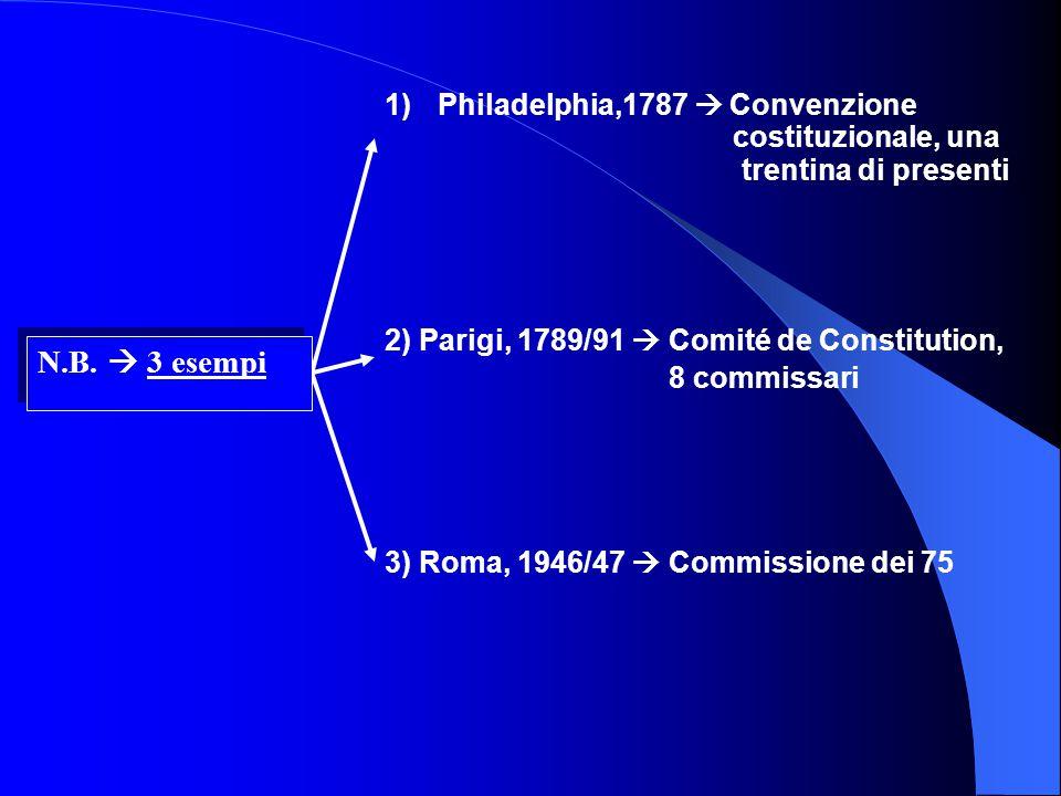 1)Philadelphia,1787 Convenzione costituzionale, una trentina di presenti 2) Parigi, 1789/91 Comité de Constitution, 8 commissari 3) Roma, 1946/47 Commissione dei 75 N.B.