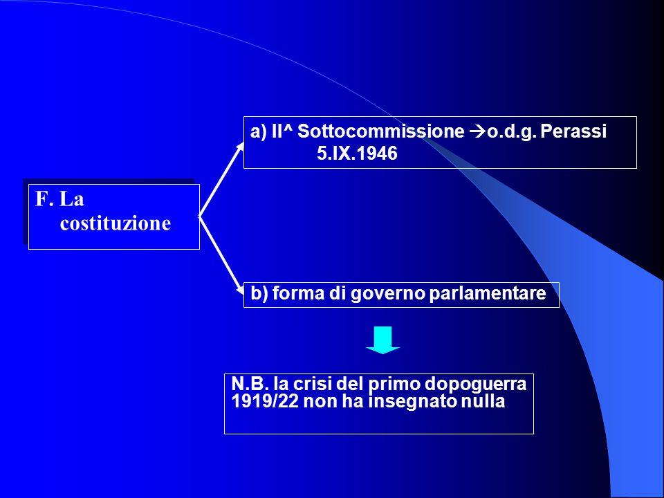 F.La costituzione a) II^ Sottocommissione o.d.g.
