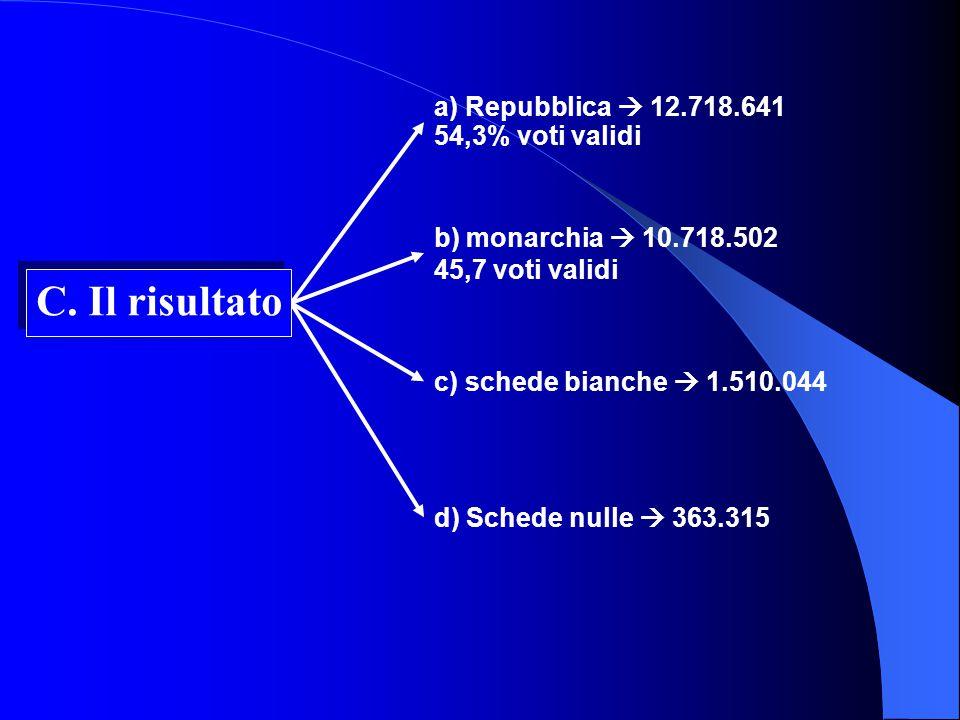 a) Repubblica 12.718.641 54,3% voti validi b) monarchia 10.718.502 45,7 voti validi c) schede bianche 1.510.044 d) Schede nulle 363.315 C.