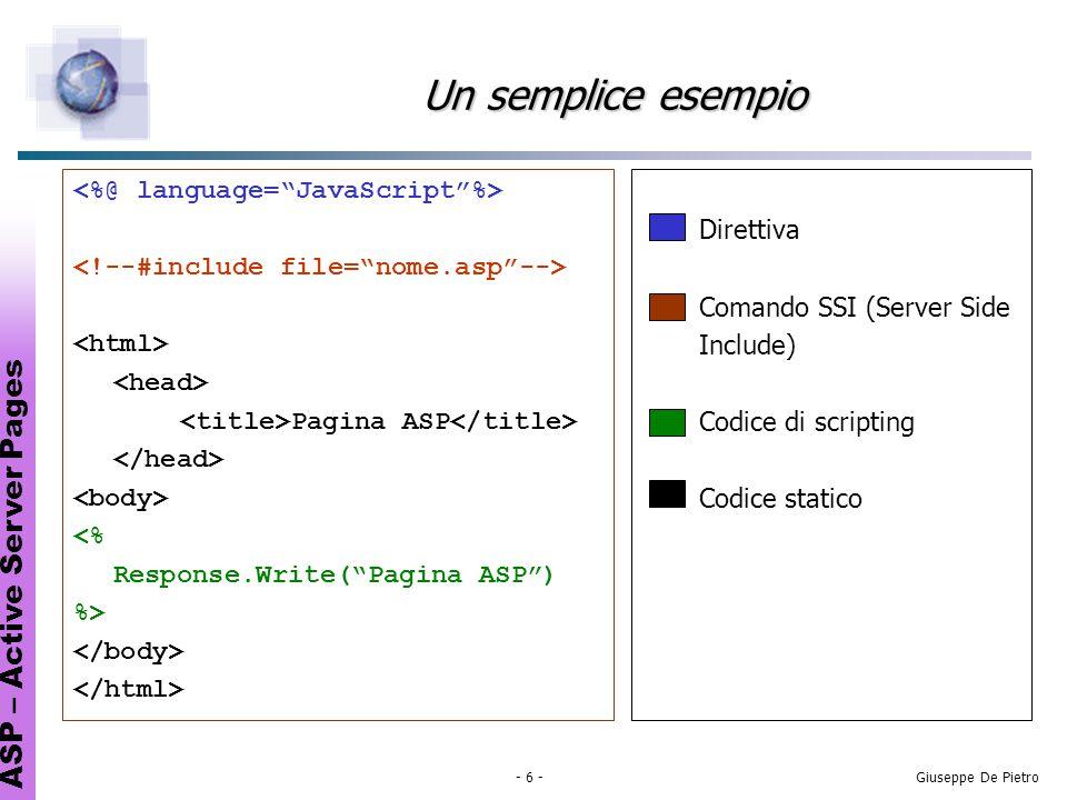 ASP – Active Server Pages - 6 -Giuseppe De Pietro Un semplice esempio Pagina ASP <% Response.Write(Pagina ASP) %> Direttiva Comando SSI (Server Side Include) Codice di scripting Codice statico