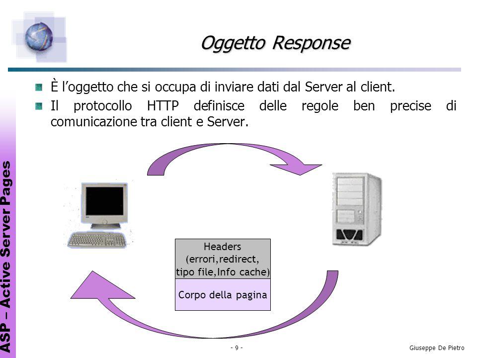 ASP – Active Server Pages - 10 -Giuseppe De Pietro Metodi Write e End Il metodo Response.Write è quello più comune, serve per la creazione dinamica del documento da restituire al client.
